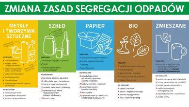 Będzin: uwaga mieszkańcy! Nowe zasady segregacji odpadów od 1 lutego