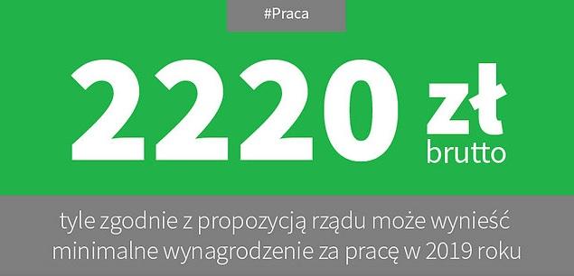 2220 złotych – tyle zgodnie z propozycją rządu może wynieść minimalne wynagrodzenie za pracę w 2019 roku. To o 5,7% i jednocześnie o 120 złotych więcej niż obecnie