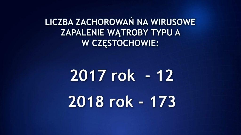 Epidemia żółtaczki na Śląsku! Chorych przybywa z każdym tygodniem!