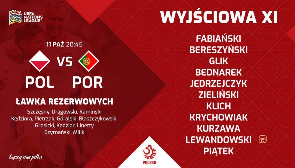 Trener Jerzy Brzęczek ogłosił skład Polski na mecz z Portugalią na Stadionie Śląskim (źr:Łaczy Nas Piłka)
