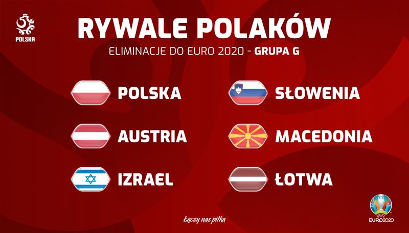 Wygramy na luzaku, czy będzie kompromitacja? Jak oceniacie naszą grupę el.Euro 2020? (fot.Łączy Nas Piłka)