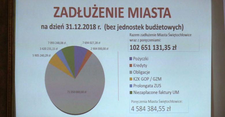 Prezydent Świętochłowic, Daniel Beger na zwołanej tuż przed sesją konferencji przekonywał więc, że konieczne jest przyjęcie nowego projektu budżetu i wdrożenie programu naprawczego