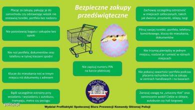 Bezpieczne zakupy przedświąteczne. Policja radzi (fot.policja.pl)
