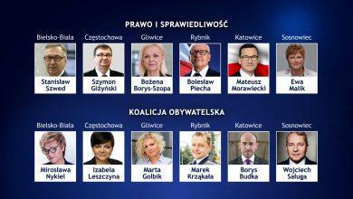 Kto wykręci rekord głosów? Znamy już JEDYNKI na listach wyborczych w woj.śląskim