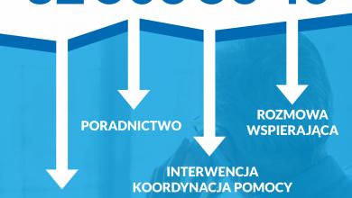 """Śląskie: """"SERNIOR-fon"""", czyli śląski telefon wsparcia dla seniora (fot.mat.prasowe)"""