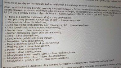 Kolejne miasto w województwie nie chce udostępnić danych wyborców