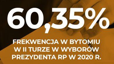 II tura wyborów prezydenckich. Jak głosowali mieszkańcy Bytomia? (fot.UM Bytom)