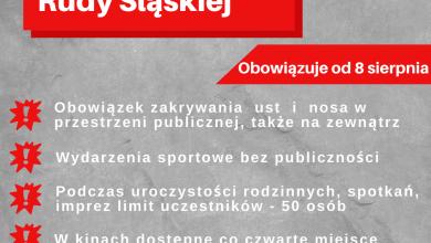 Od dzisiaj Ruda Śląska znalazła się w czerwonej strefie. Co to oznacza? (fot. facebook UM Ruda Śląska)
