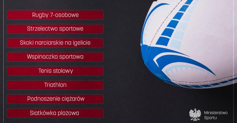 Igrzyska Europejskie 2023 w Polsce. Znamy wstępną listę sportów (fot.Ministerstwo Sportu)