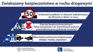 Zmiany dla kierowców! Większa ochrona pieszego, koniec z jazdą na zderzaku (fot.Ministerstwo Infrastruktury)