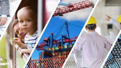 Najważniejsze działania i rozwiązania. Ministerstwo rozwoju podsumowało rok 2020 (fot.MRPiT)