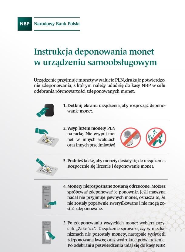 Instrukcja deponowania monet w urządzeniu samoobsługowym (foto: NBP)