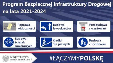 Rząd przyjął Program Bezpiecznej Infrastruktury Drogowej 2021-2024. Jakie zadania zostaną zrealizowane? (fot.Ministerstwo Infrastruktury)
