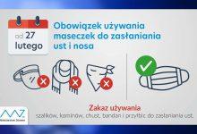 Koronawirus: Od 27 lutego zakaz noszenia przyłbic, kwarantanna dla wracających z południa, zamknięte szkoły, ale tylko w jednym regionie