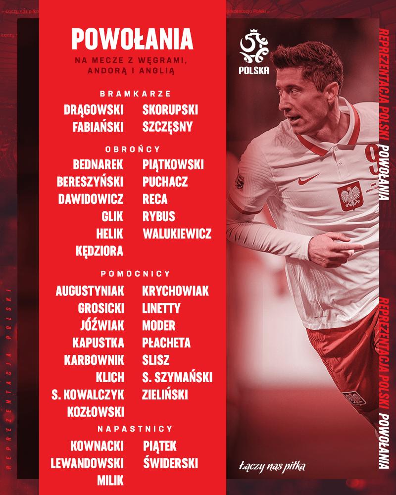 Paulo Sousa powołał szeroką kadrę na marzec. Przed Reprezentacją marcowe mecze eliminacji MŚ 2022 (fot.Łączy Nas Piłka)