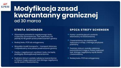 Rząd ujednolica zasady kwarantanny dla przyjeżdżających do Polski od 30 marca. I tak - dla przybywających do Polski ze strefy Schengen będzie już obowiązkowa kwarantanna (fot.KPRM)