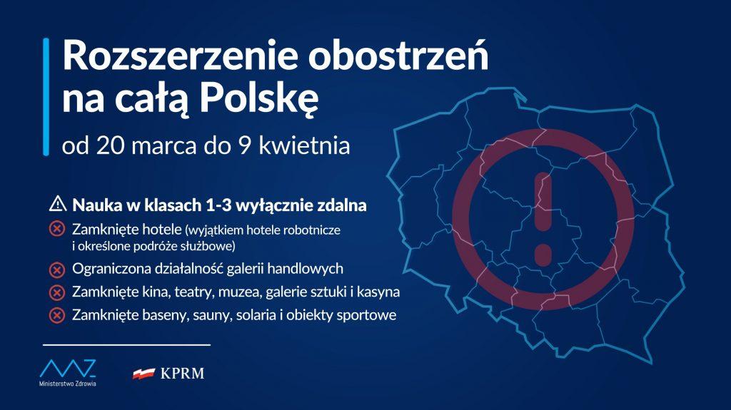 PILNE!!! Zamknięte hotele, centra handlowe, kina, teatry i baseny! LOCKDOWN w całej Polsce od 20 marca do 9 kwietnia! (fot. Ministerstwo Zdrowia)