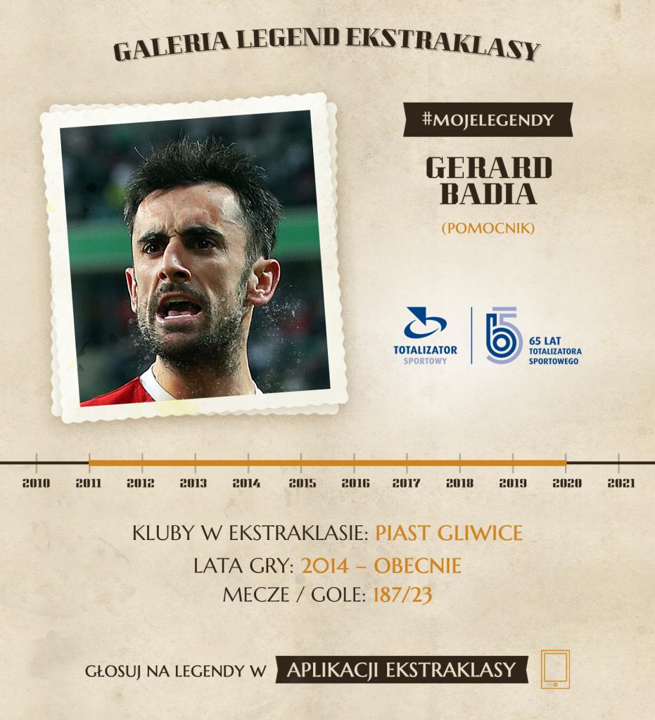 Gerard Badia trafił do Galerii Legend Ekstraklasy. Głosami zarówno kibiców jak i piłkarskich ekspertów (fot.Piast Gliwice)