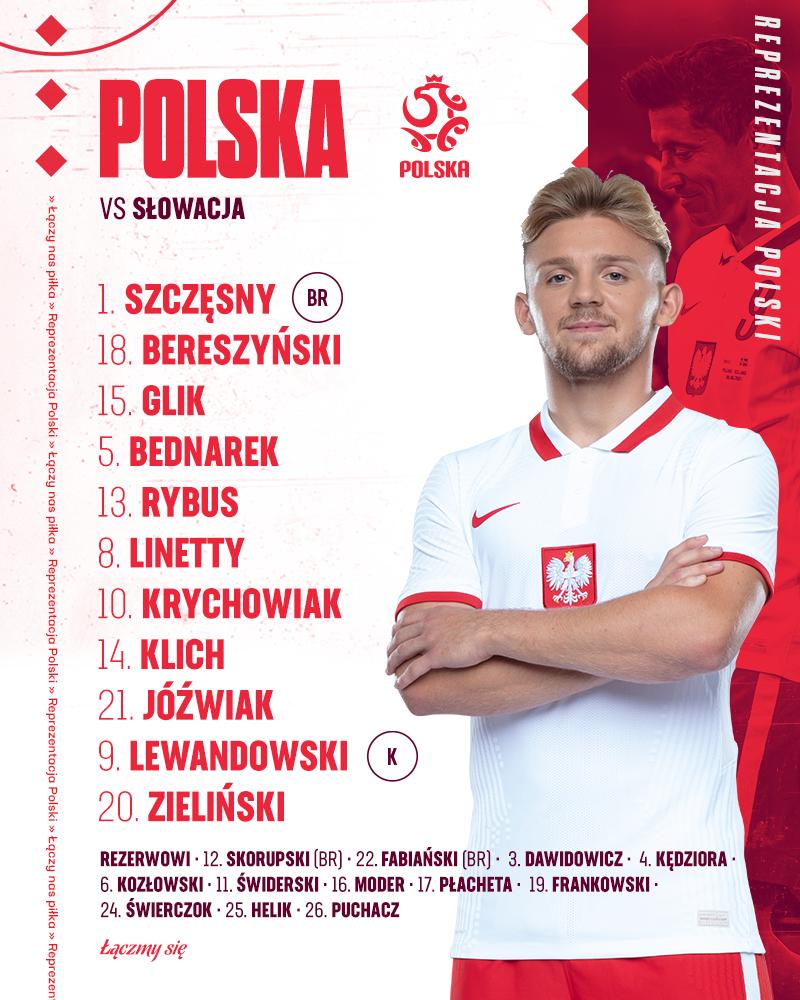 Polska-Słowacja: Znamy już skład kadry Biało-Czerwonych. I są zaskoczenia! (fot.Łączy Nas Piłka)